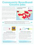 Community broadband creates jobs thumbnail